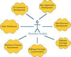 Data Analyst Resume Example & Writing Guide Resume Genius